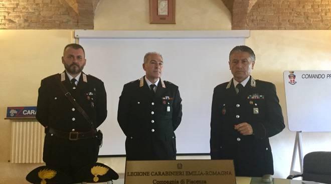 Carabinieri di Sarmato