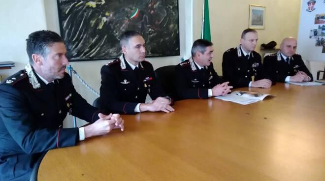 Carabinieri inizio anni Savo e comandanti