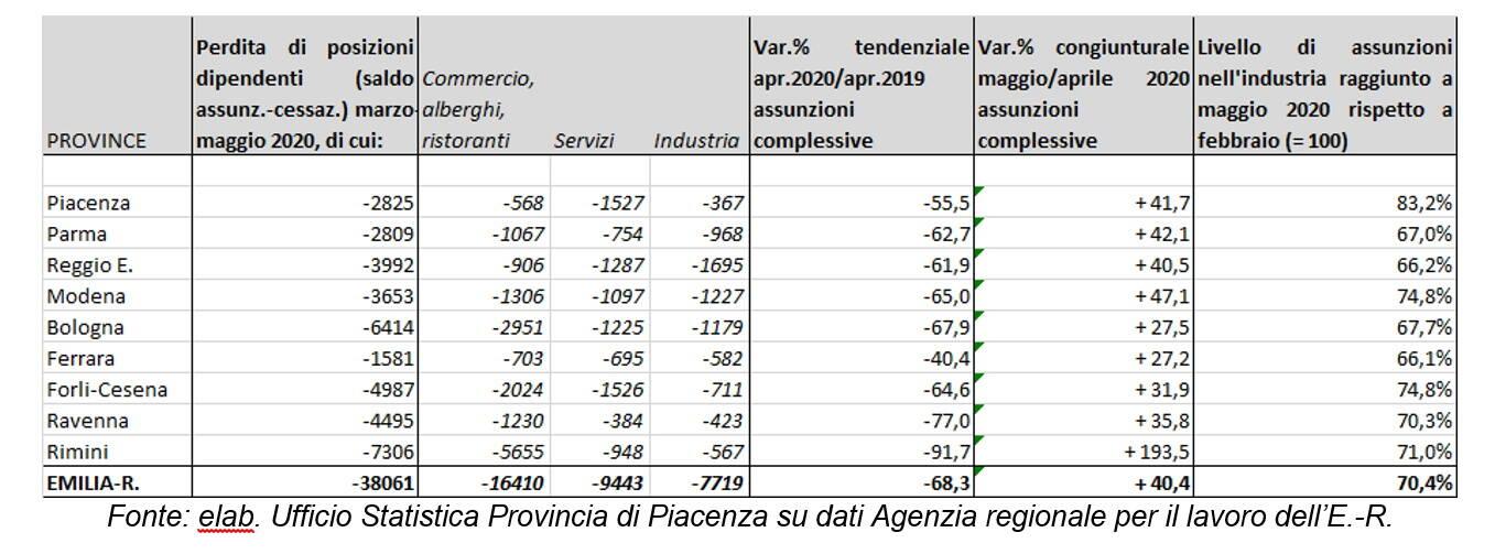 tabelle covid provincia
