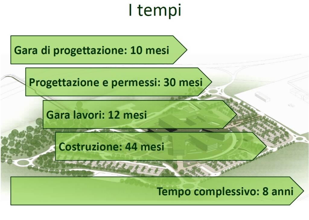 nuovo ospedale di Piacenza rendering